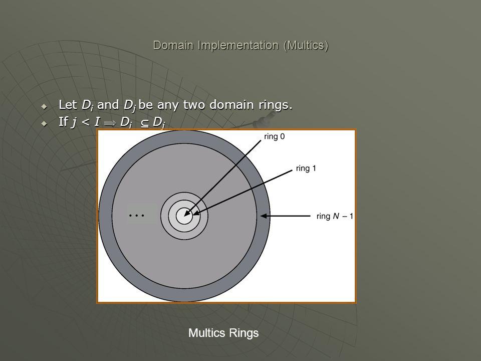 Domain Implementation (Multics)