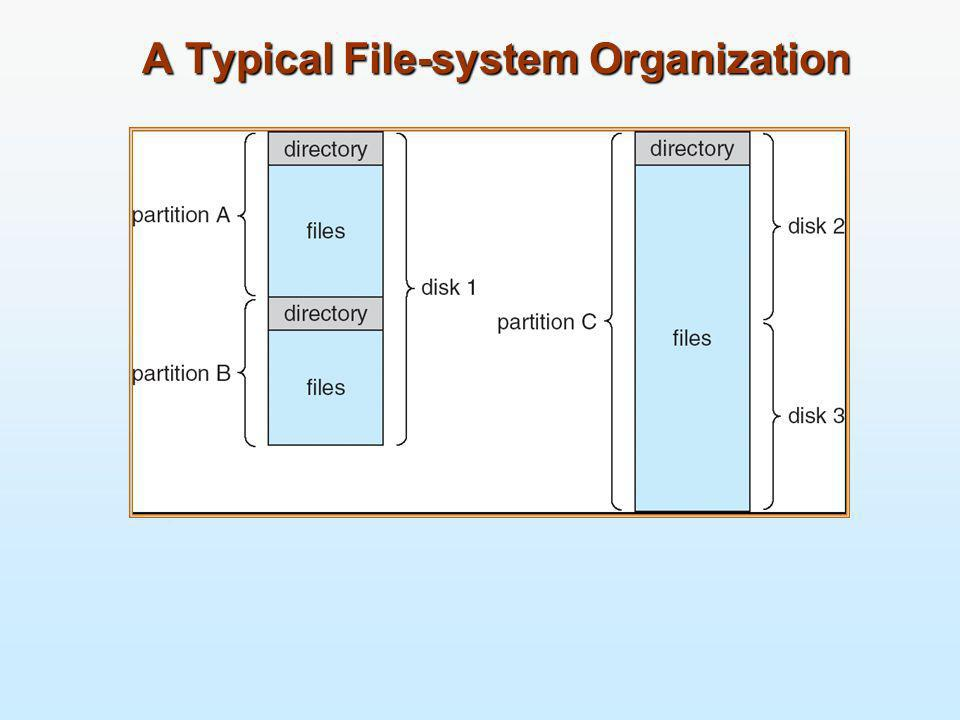 A Typical File-system Organization