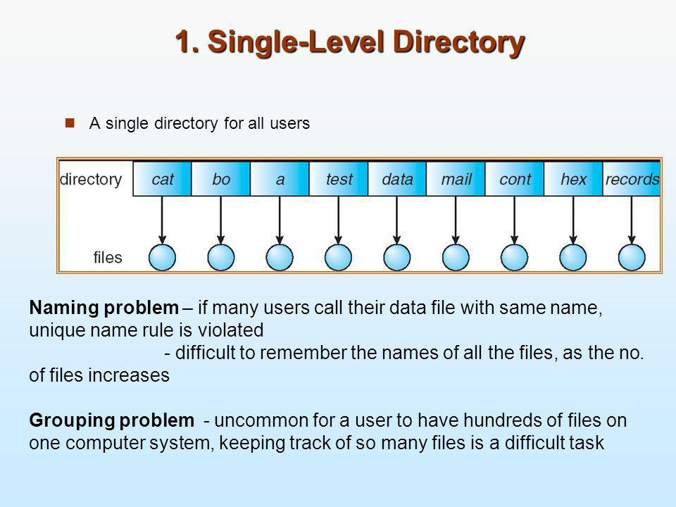 1. Single-Level Directory