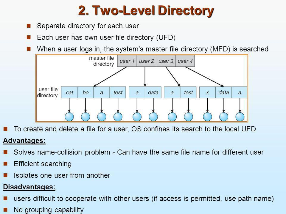 2. Two-Level Directory Separate directory for each user