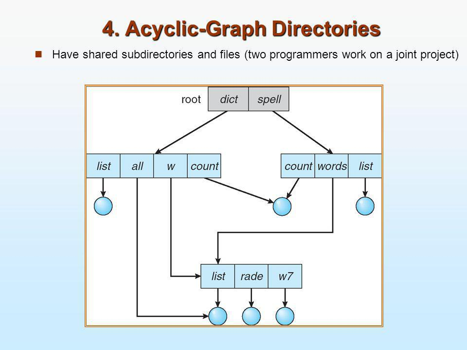 4. Acyclic-Graph Directories