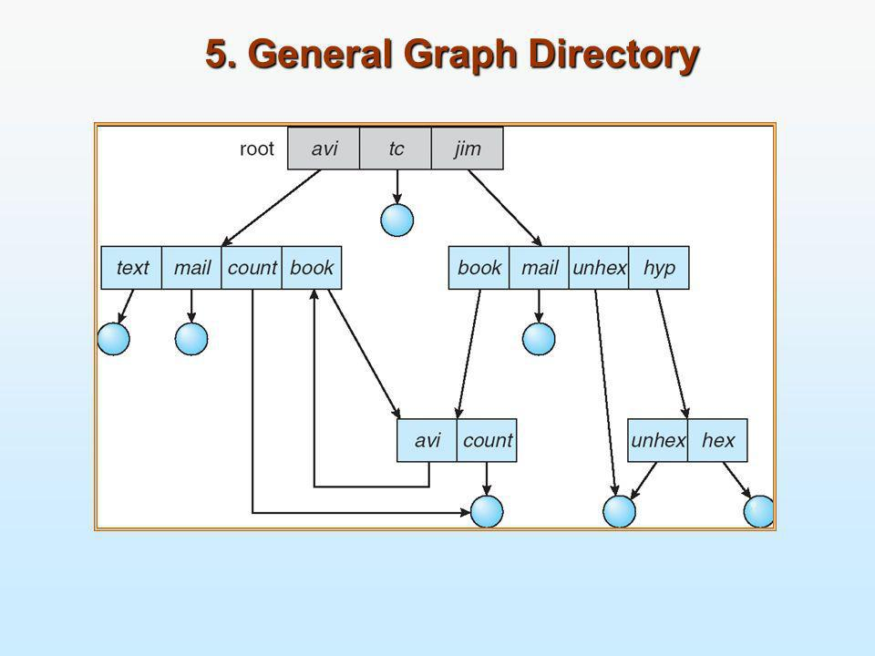 5. General Graph Directory