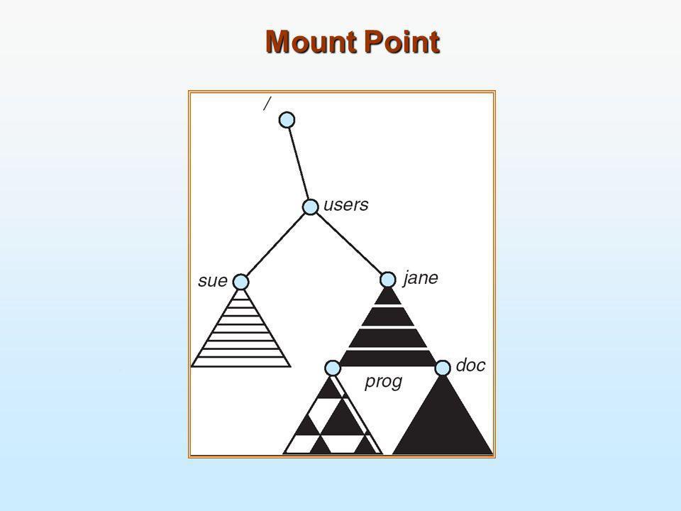 Mount Point