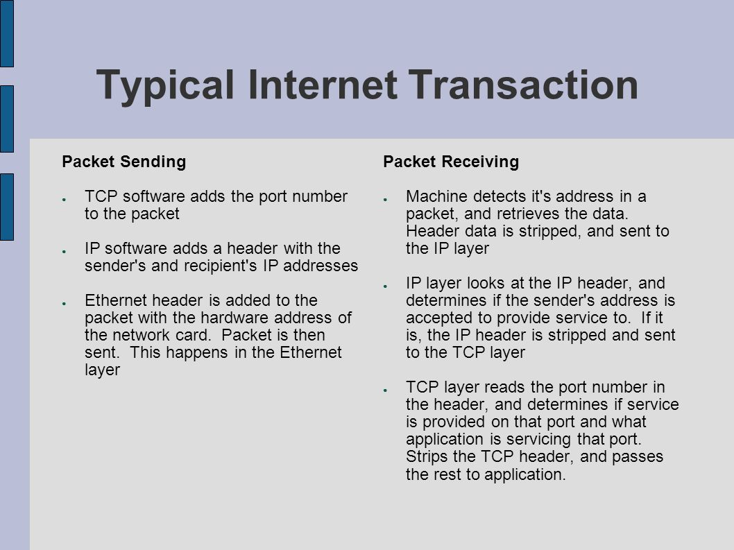 Typical Internet Transaction