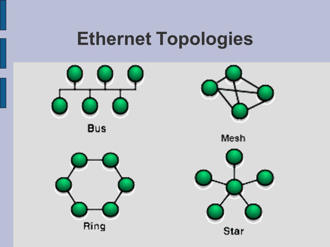 Ethernet Topologies