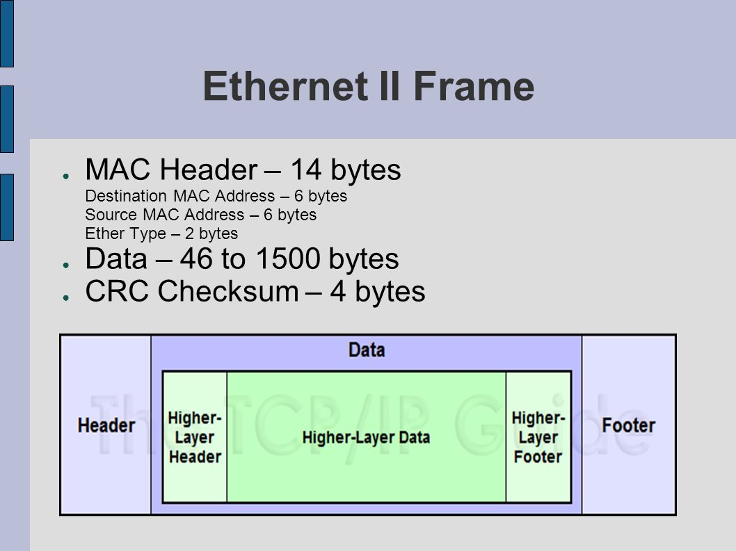 Ethernet II Frame MAC Header – 14 bytes Destination MAC Address – 6 bytes Source MAC Address – 6 bytes Ether Type – 2 bytes.