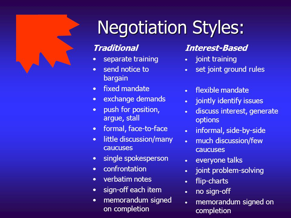 Negotiation Styles: Traditional Interest-Based separate training