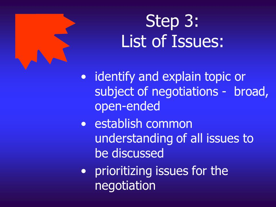 Step 3: List of Issues: identify and explain topic or subject of negotiations - broad, open-ended.