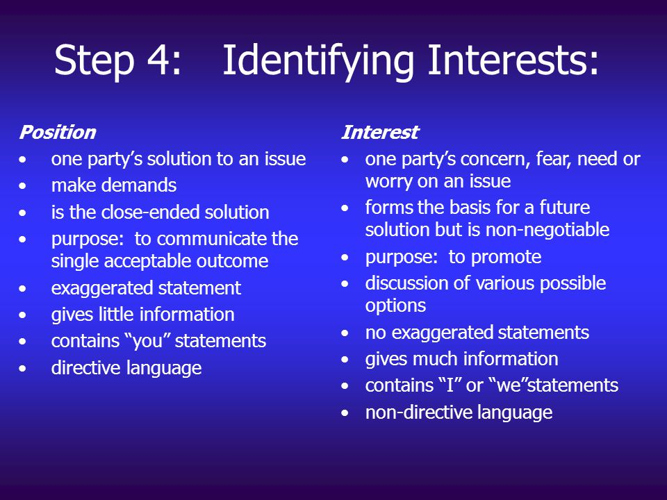 Step 4: Identifying Interests: