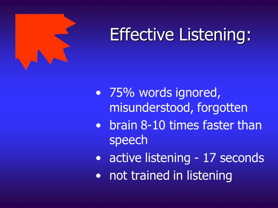 Effective Listening: 75% words ignored, misunderstood, forgotten