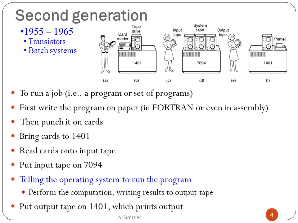 Second generation 1955 – Transistors. Batch systems. To run a job (i.e., a program or set of programs)