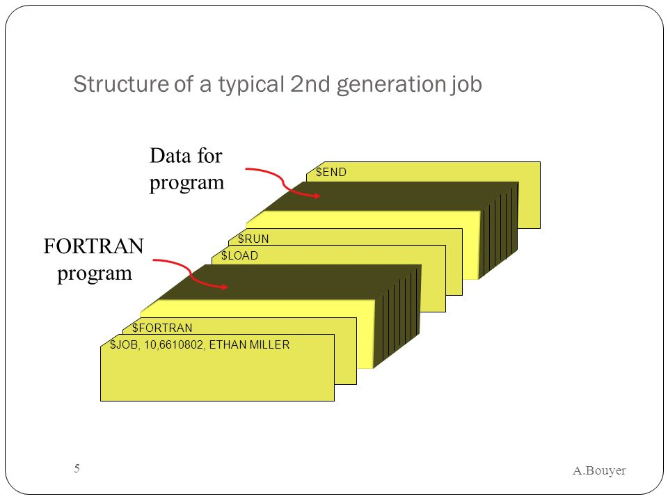 Structure of a typical 2nd generation job