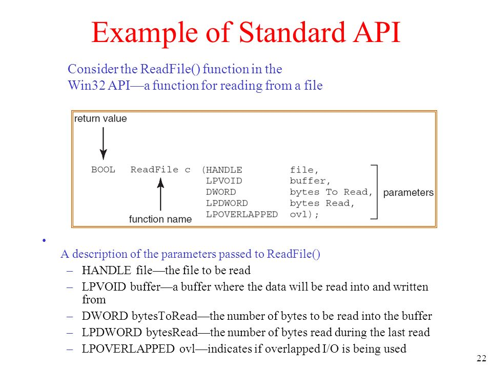 Example of Standard API