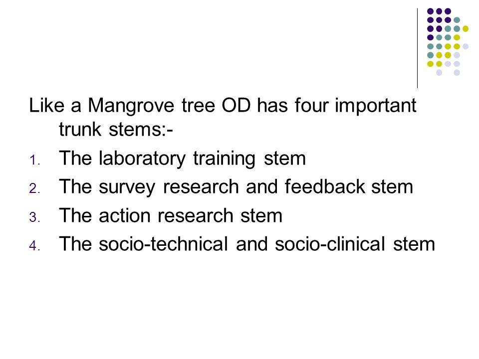 Like a Mangrove tree OD has four important trunk stems:-