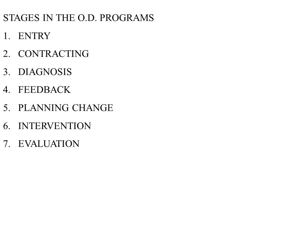STAGES IN THE O.D. PROGRAMS