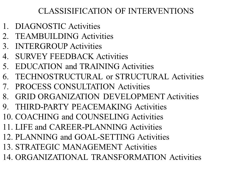 CLASSISIFICATION OF INTERVENTIONS