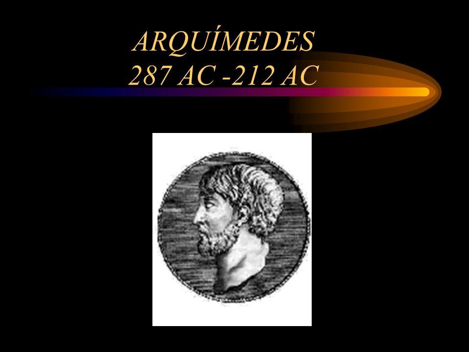 ARQUÍMEDES 287 AC -212 AC