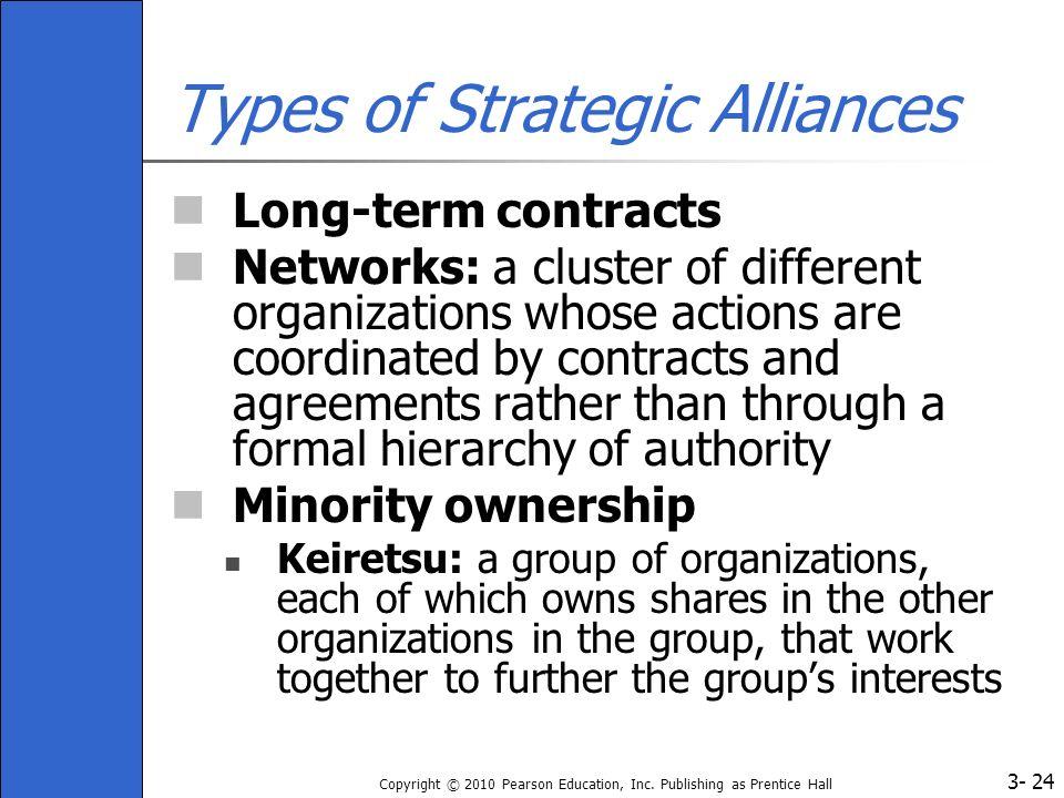 Types of Strategic Alliances
