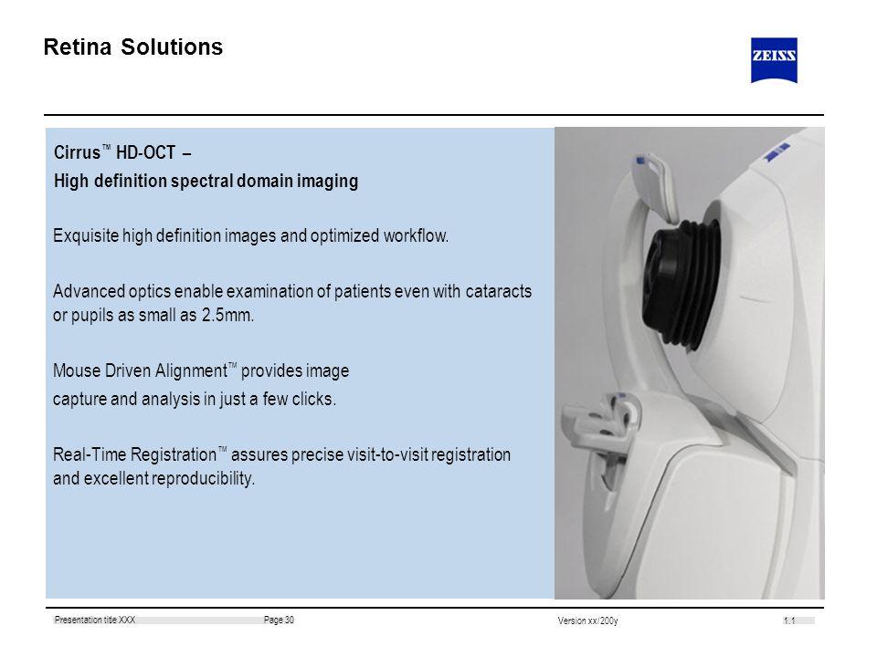 Retina Solutions Cirrus™ HD-OCT –