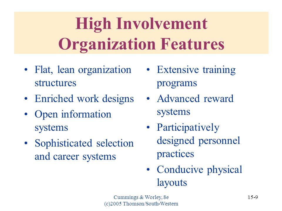 High Involvement Organization Features