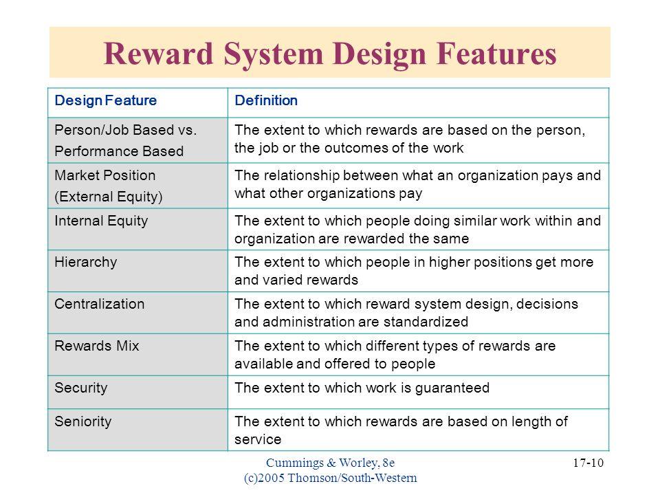 Reward System Design Features