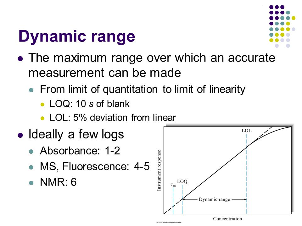 Dynamic range The maximum range over which an accurate measurement can be made. From limit of quantitation to limit of linearity.