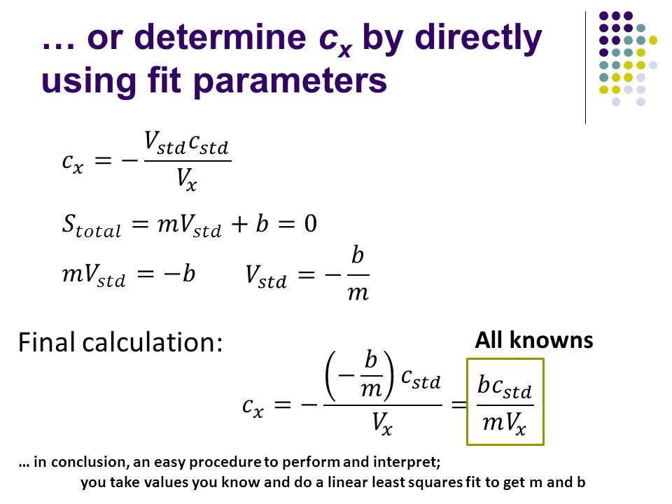… or determine cx by directly using fit parameters