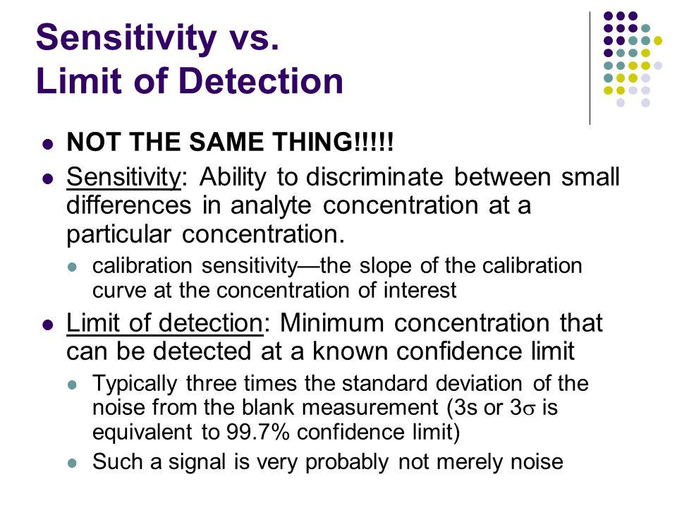 Sensitivity vs. Limit of Detection