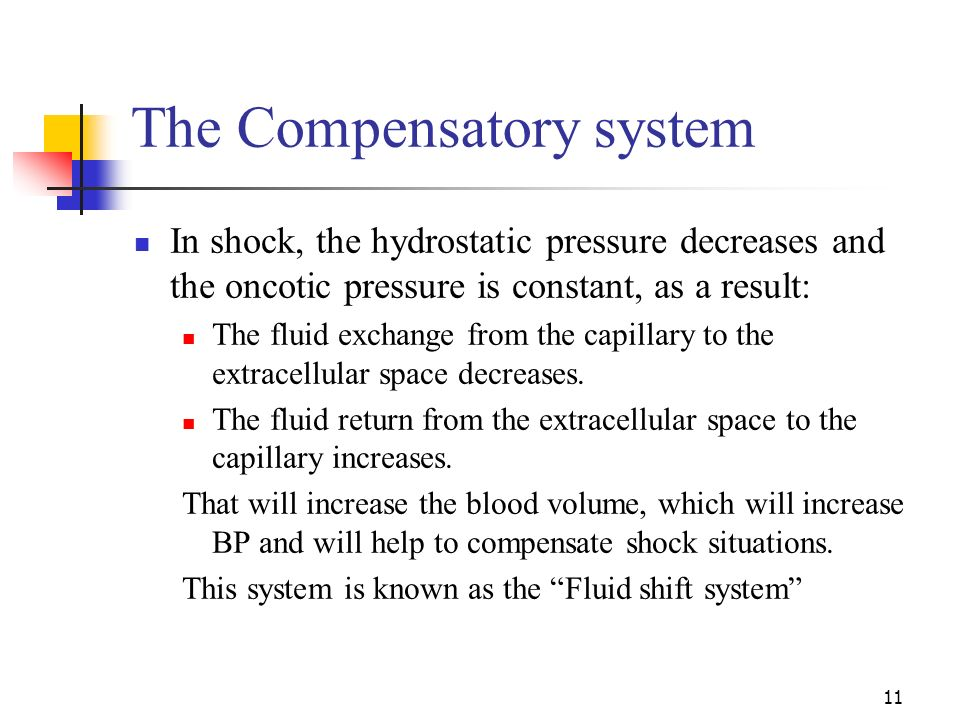 The Compensatory system