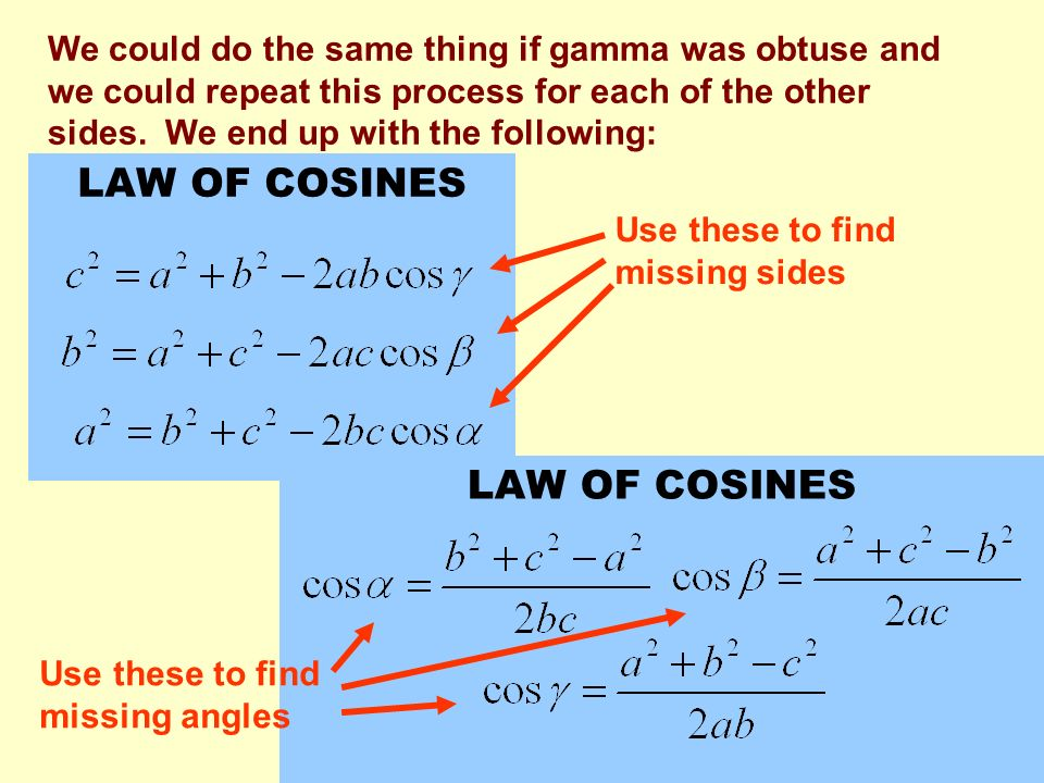 LAW OF COSINES LAW OF COSINES