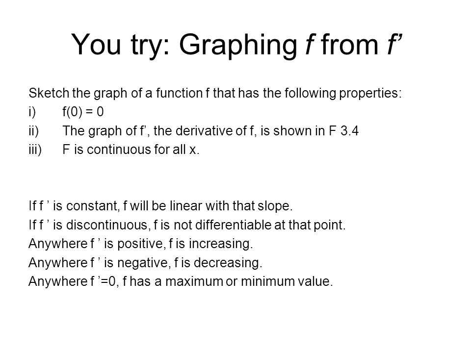 You try: Graphing f from f'