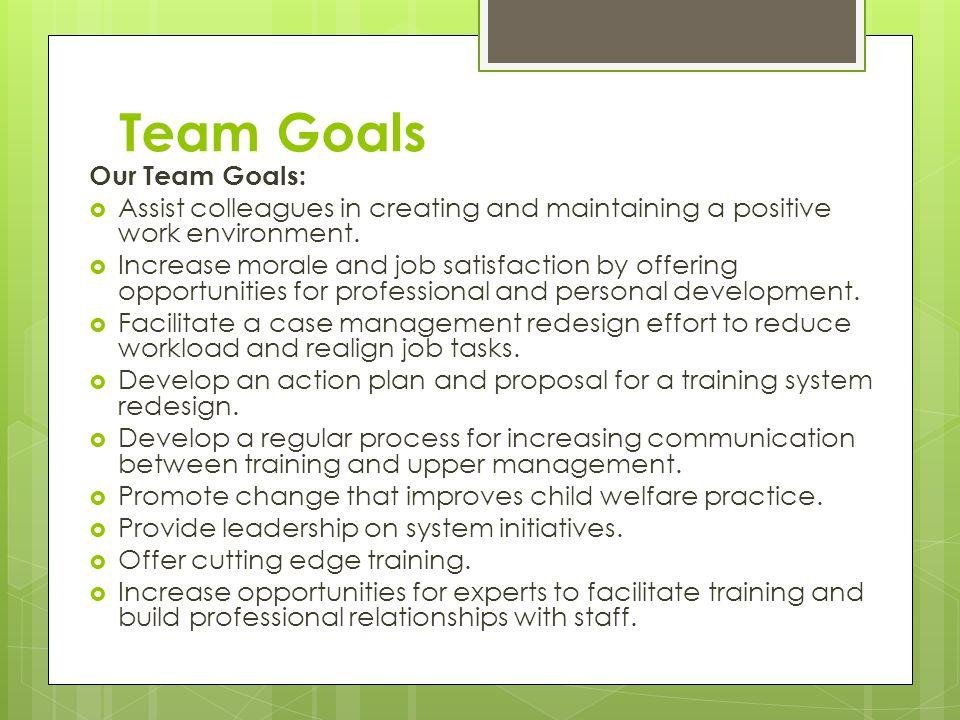 Team Goals Our Team Goals: