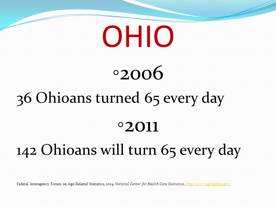 OHIO ◦2006 ◦2011 36 Ohioans turned 65 every day
