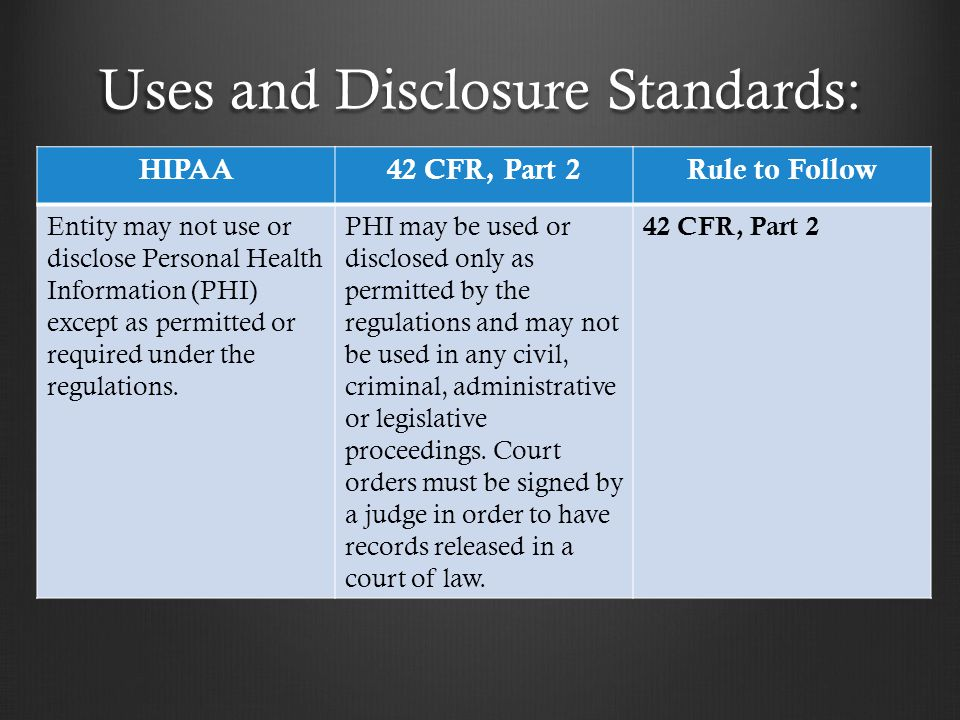 Uses and Disclosure Standards: