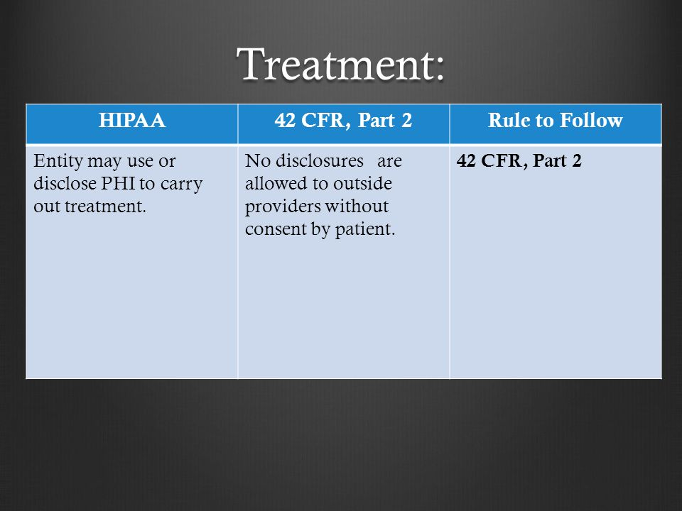 Treatment: HIPAA 42 CFR, Part 2 Rule to Follow