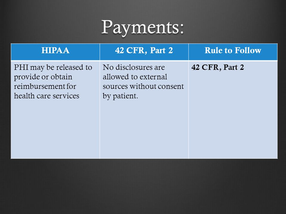 Payments: HIPAA 42 CFR, Part 2 Rule to Follow