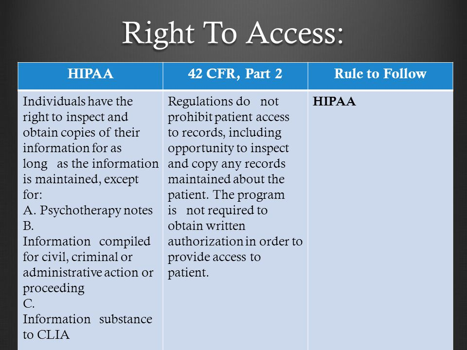 Right To Access: HIPAA 42 CFR, Part 2 Rule to Follow