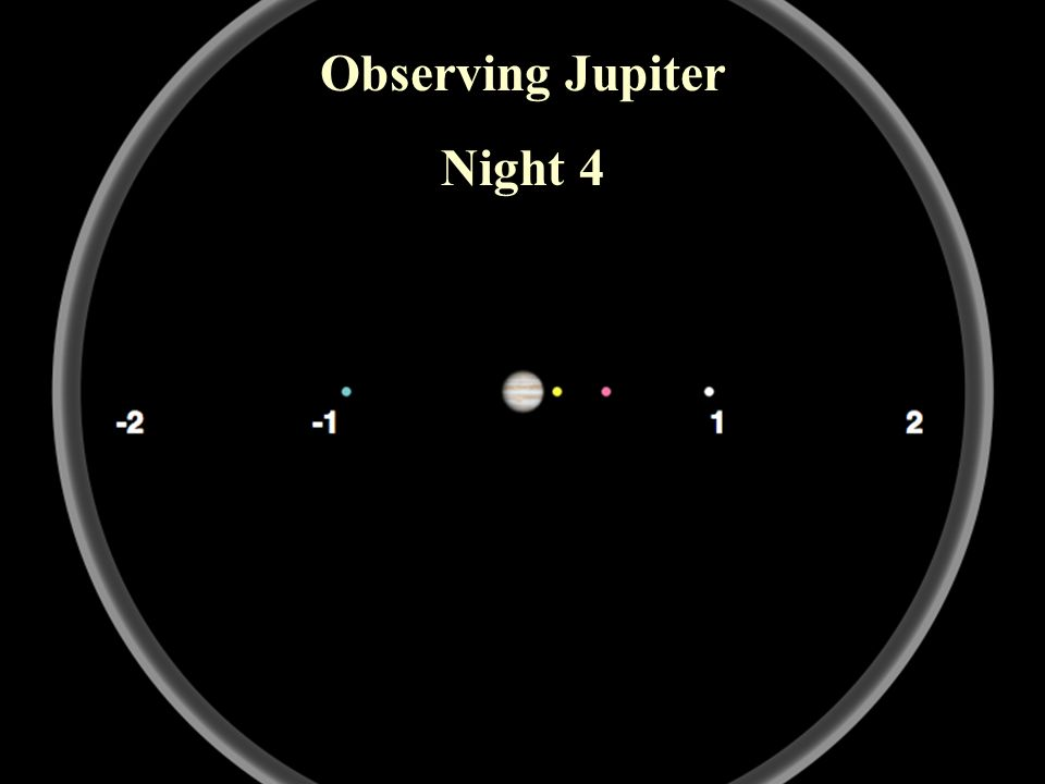 Observing Jupiter Night 4