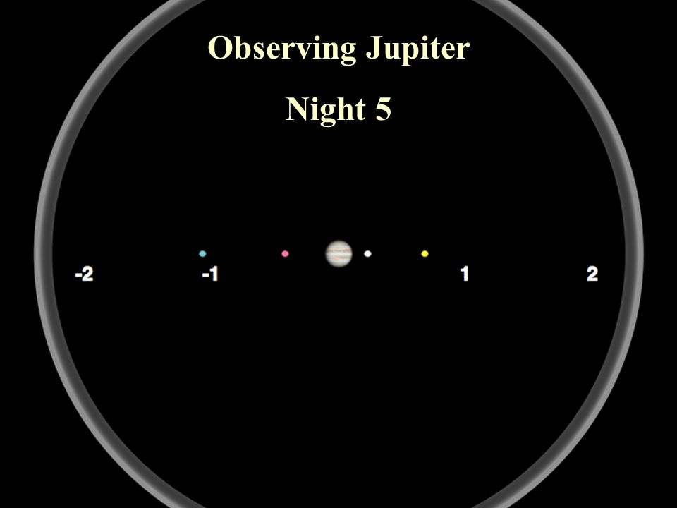 Observing Jupiter Night 5