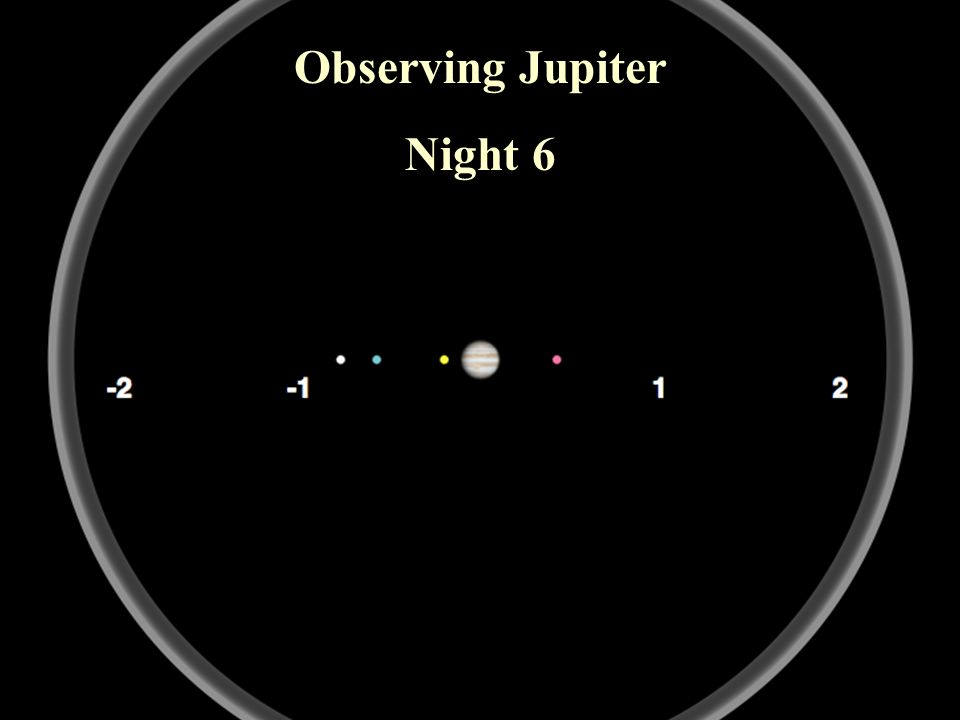 Observing Jupiter Night 6