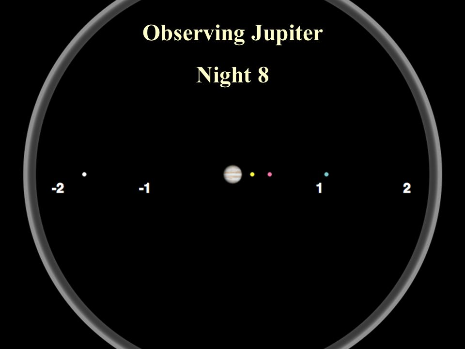 Observing Jupiter Night 8