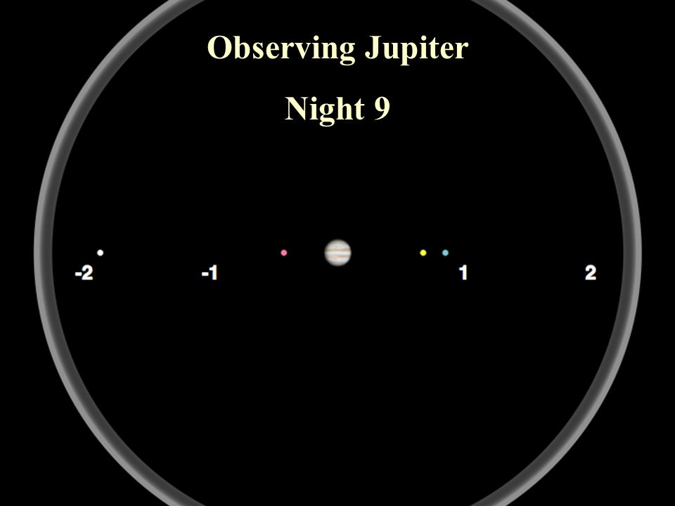 Observing Jupiter Night 9