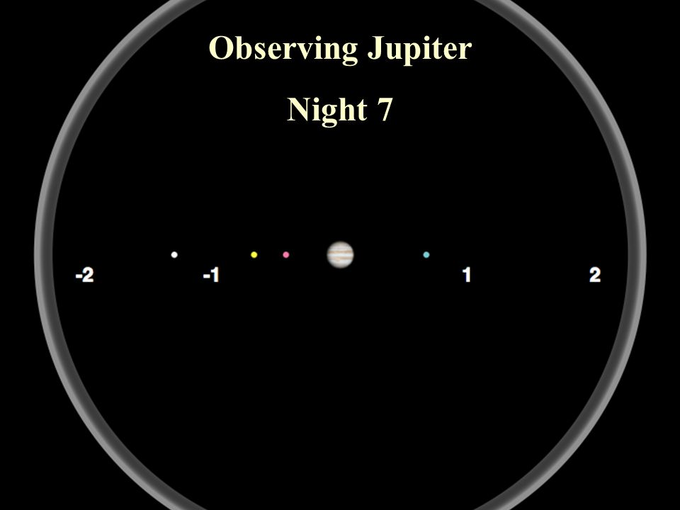 Observing Jupiter Night 7