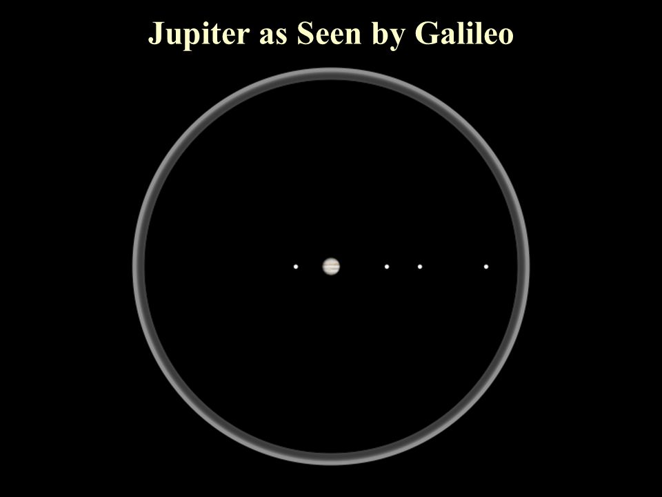 Jupiter as Seen by Galileo