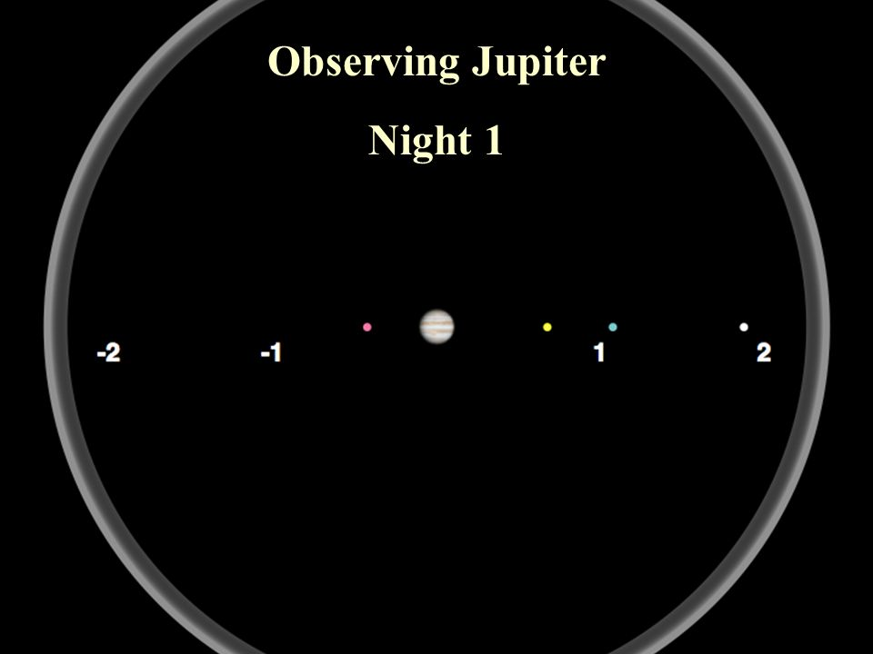 Observing Jupiter Night 1