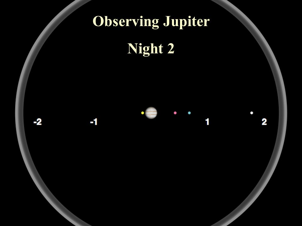Observing Jupiter Night 2