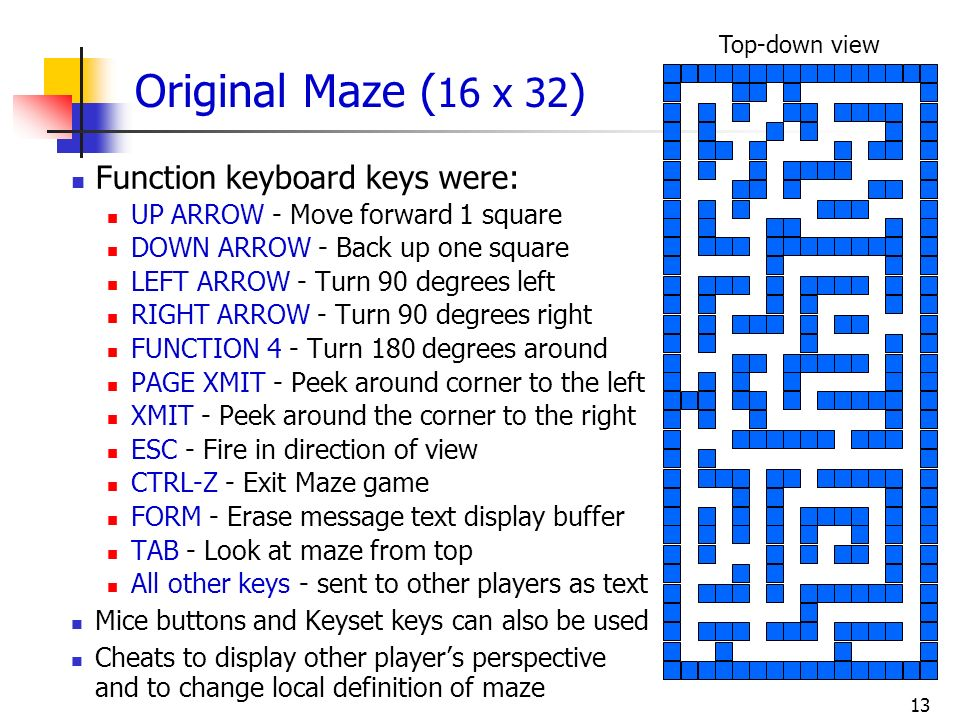 Original Maze (16 x 32) Function keyboard keys were: