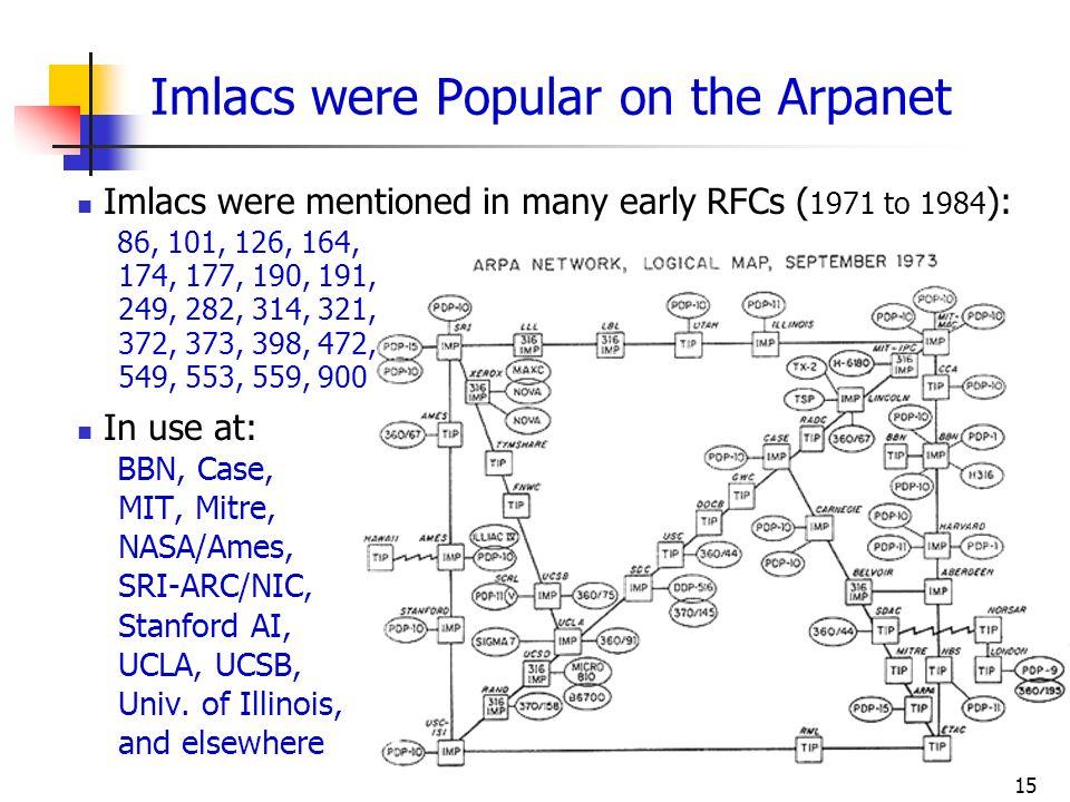Imlacs were Popular on the Arpanet