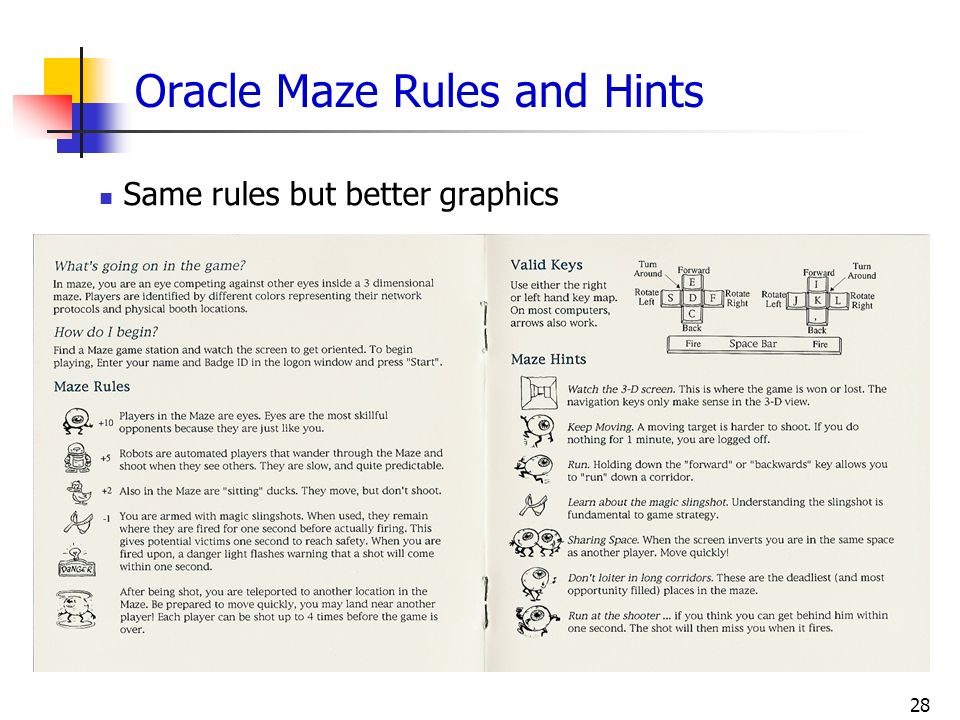 Oracle Maze Rules and Hints