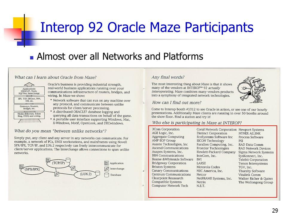 Interop 92 Oracle Maze Participants